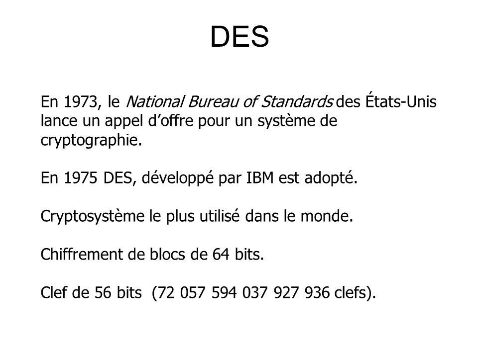 DES En 1973, le National Bureau of Standards des États-Unis lance un appel doffre pour un système de cryptographie. En 1975 DES, développé par IBM est