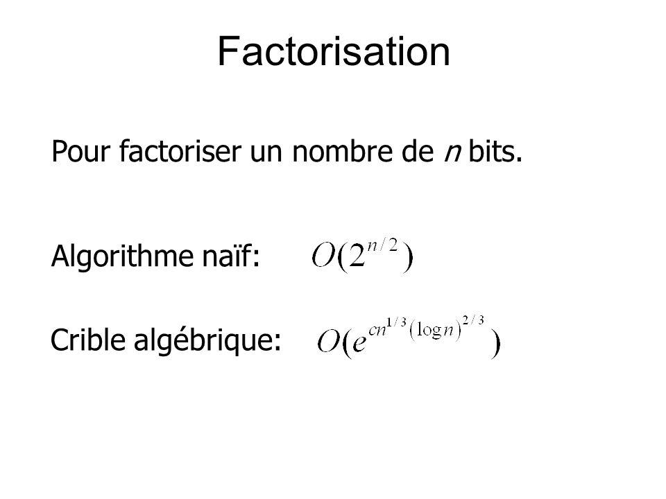 Factorisation Algorithme naïf: Crible algébrique: Pour factoriser un nombre de n bits.