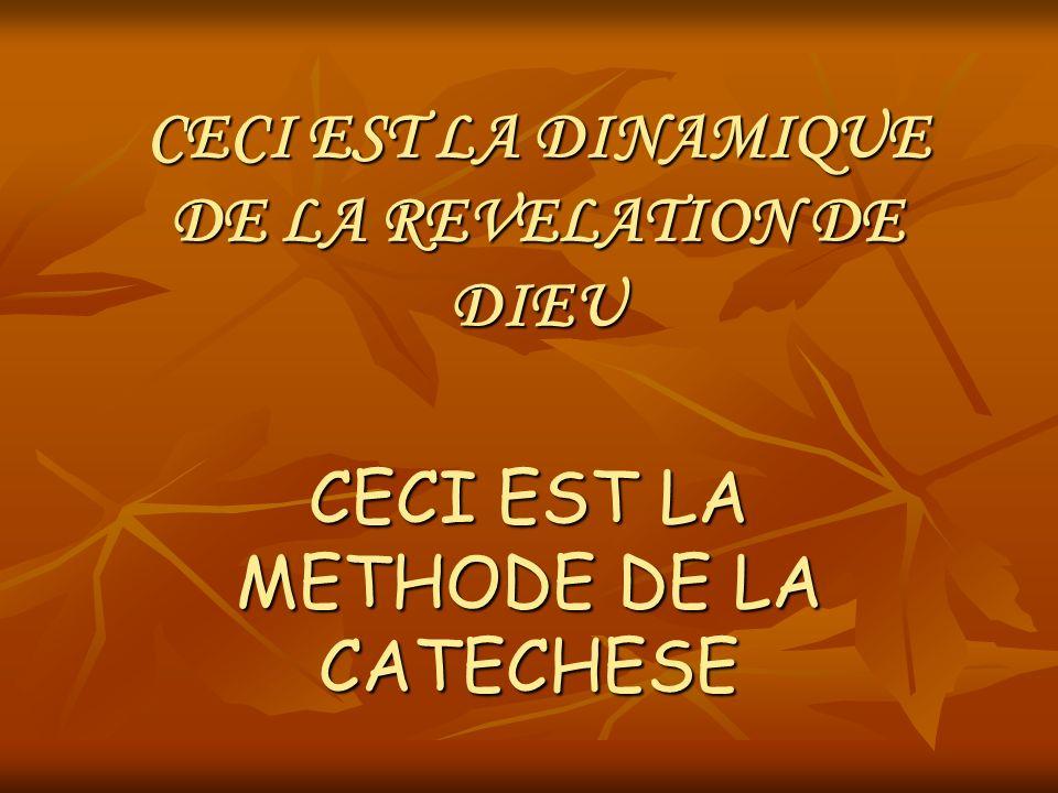 CECI EST LA DINAMIQUE DE LA REVELATION DE DIEU CECI EST LA METHODE DE LA CATECHESE