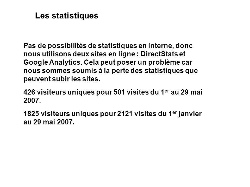 Les statistiques Pas de possibilités de statistiques en interne, donc nous utilisons deux sites en ligne : DirectStats et Google Analytics. Cela peut