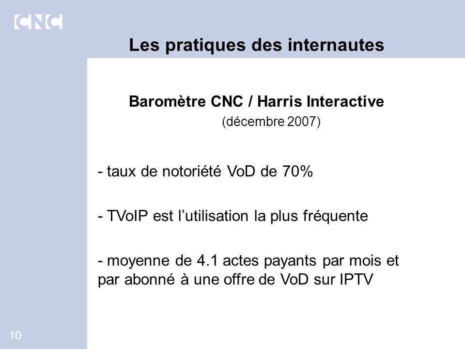 10 Les pratiques des internautes - taux de notoriété VoD de 70% - TVoIP est lutilisation la plus fréquente - moyenne de 4.1 actes payants par mois et par abonné à une offre de VoD sur IPTV Baromètre CNC / Harris Interactive (décembre 2007)