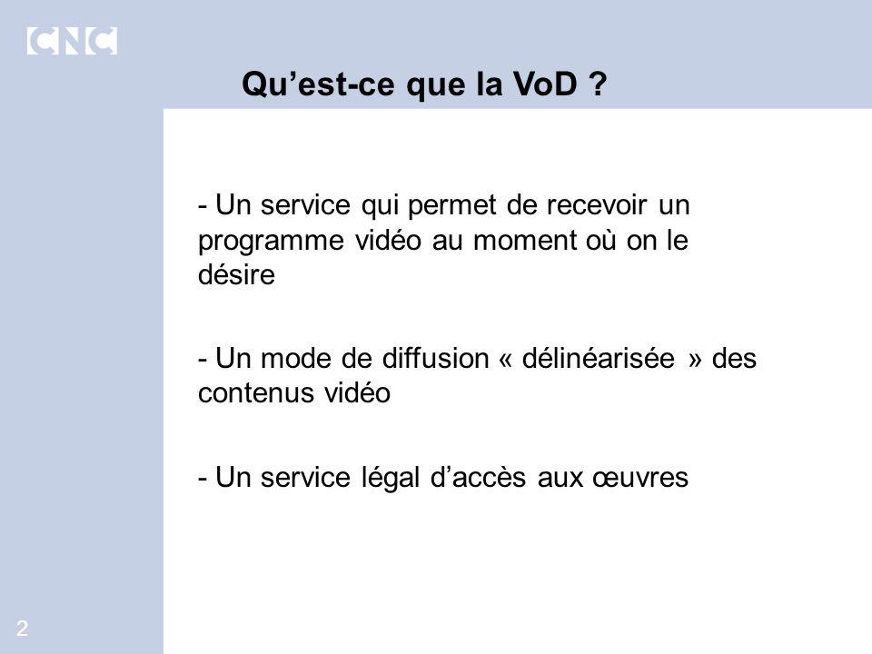 2 Quest-ce que la VoD .