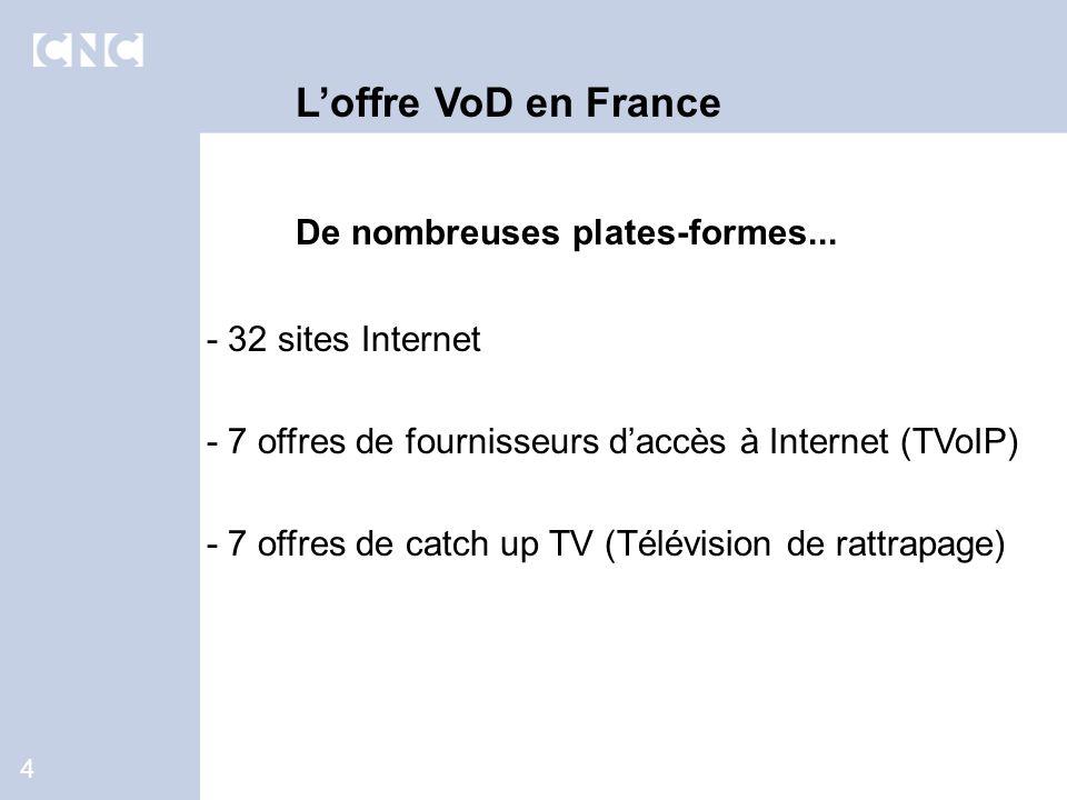 4 Loffre VoD en France - 32 sites Internet - 7 offres de fournisseurs daccès à Internet (TVoIP) - 7 offres de catch up TV (Télévision de rattrapage) De nombreuses plates-formes...
