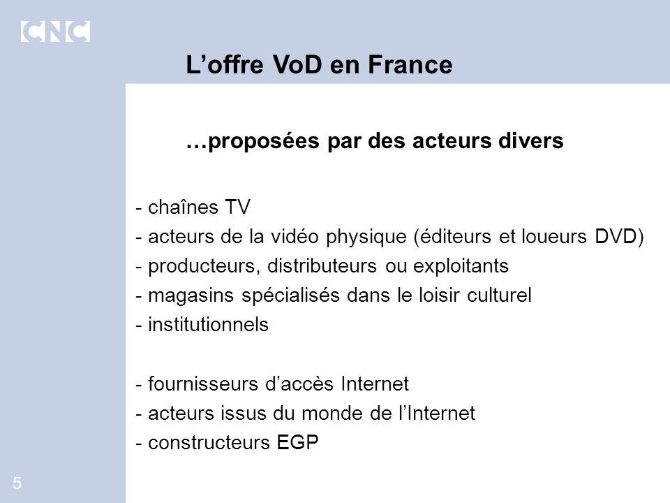 5 Loffre VoD en France - chaînes TV - acteurs de la vidéo physique (éditeurs et loueurs DVD) - producteurs, distributeurs ou exploitants - magasins spécialisés dans le loisir culturel - institutionnels - fournisseurs daccès Internet - acteurs issus du monde de lInternet - constructeurs EGP …proposées par des acteurs divers