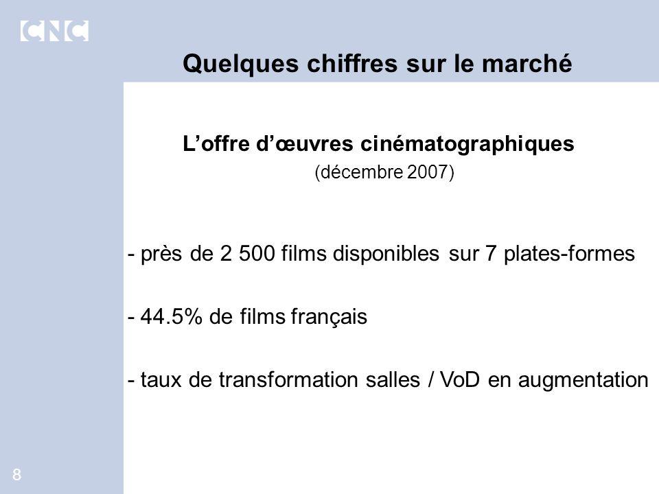 8 Quelques chiffres sur le marché Loffre dœuvres cinématographiques (décembre 2007) - près de 2 500 films disponibles sur 7 plates-formes - 44.5% de films français - taux de transformation salles / VoD en augmentation