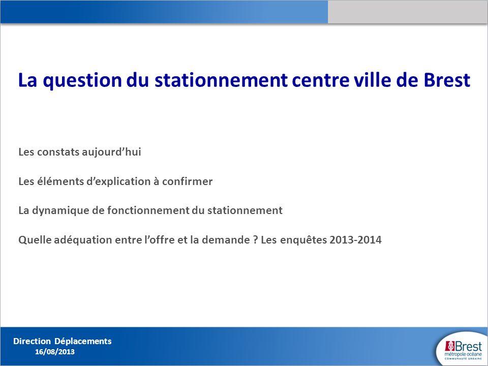 Direction Déplacements 16/08/2013 La question du stationnement centre ville de Brest Les constats aujourdhui Les éléments dexplication à confirmer La