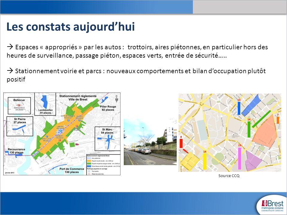 Les constats aujourdhui Espaces « appropriés » par les autos : trottoirs, aires piétonnes, en particulier hors des heures de surveillance, passage pié