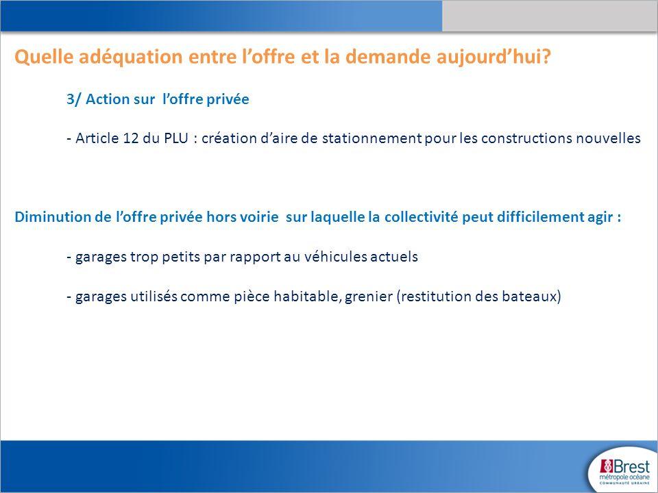 Quelle adéquation entre loffre et la demande aujourdhui? 3/ Action sur loffre privée - Article 12 du PLU : création daire de stationnement pour les co