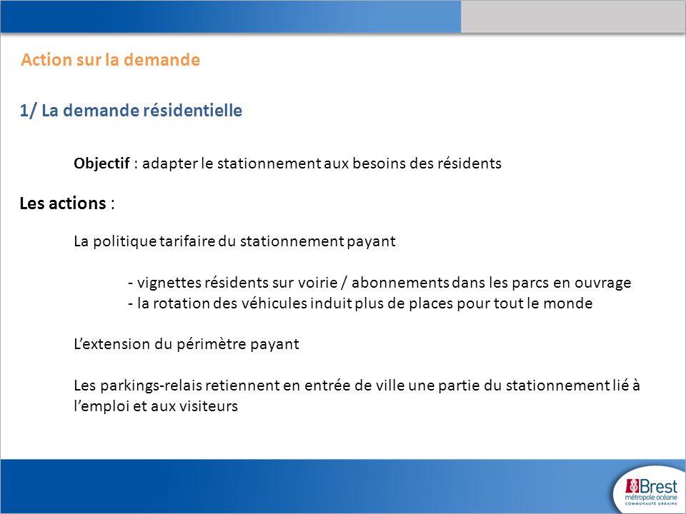 1/ La demande résidentielle Objectif : adapter le stationnement aux besoins des résidents Les actions : La politique tarifaire du stationnement payant