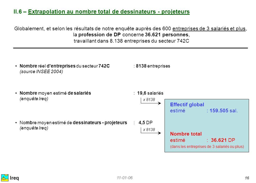 11-01-06 16 II.6 – Extrapolation au nombre total de dessinateurs - projeteurs Ireq Globalement, et selon les résultats de notre enquête auprès des 600