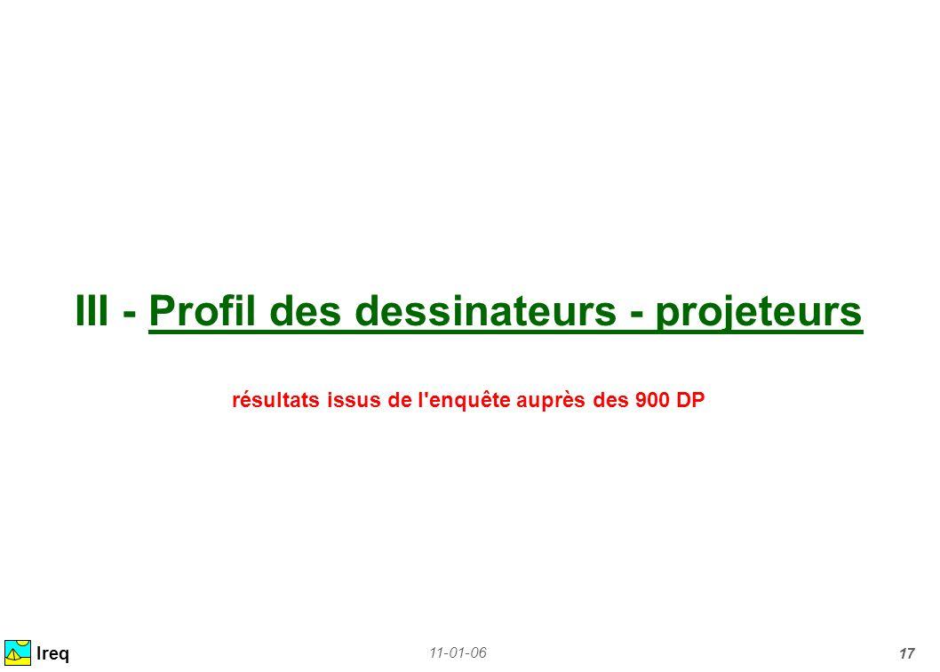 11-01-06 17 III - Profil des dessinateurs - projeteurs résultats issus de l'enquête auprès des 900 DP Ireq