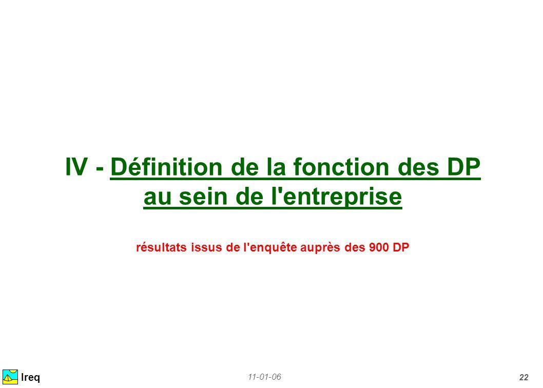 11-01-06 22 IV - Définition de la fonction des DP au sein de l'entreprise résultats issus de l'enquête auprès des 900 DP Ireq