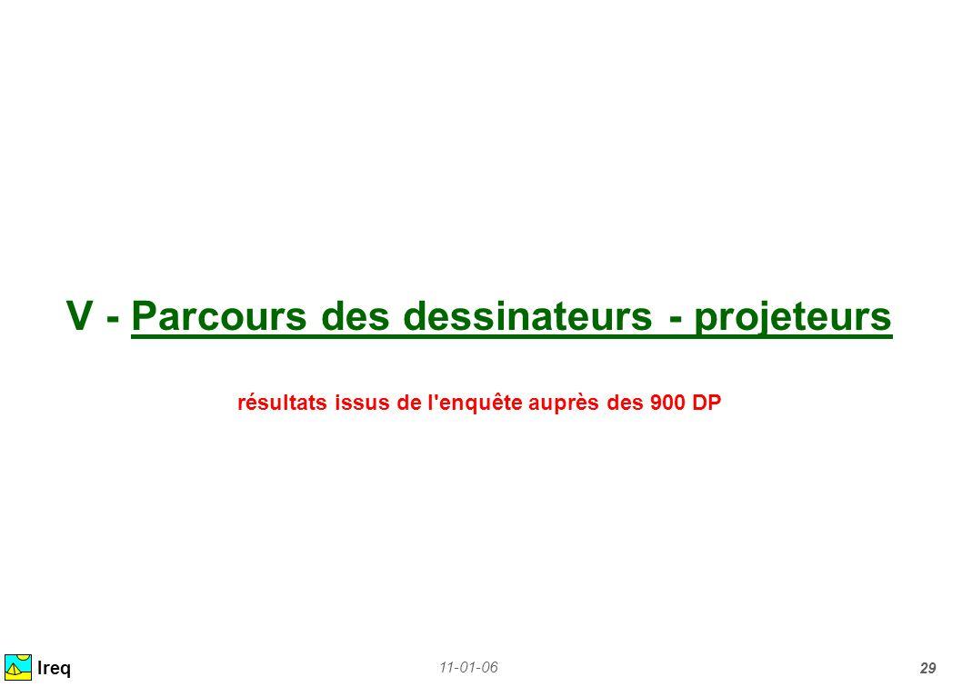 11-01-06 29 V - Parcours des dessinateurs - projeteurs résultats issus de l'enquête auprès des 900 DP Ireq
