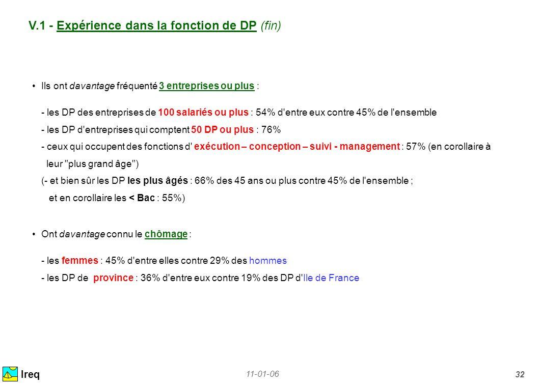 11-01-06 32 V.1 - Expérience dans la fonction de DP (fin) Ireq Ils ont davantage fréquenté 3 entreprises ou plus : - les DP des entreprises de 100 sal