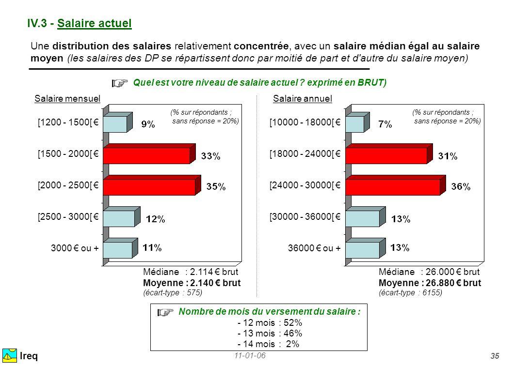 11-01-06 35 IV.3 - Salaire actuel Ireq Une distribution des salaires relativement concentrée, avec un salaire médian égal au salaire moyen (les salair