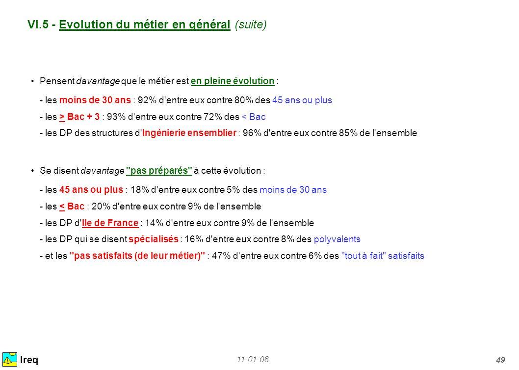 11-01-06 49 VI.5 - Evolution du métier en général (suite) Ireq Pensent davantage que le métier est en pleine évolution : - les moins de 30 ans : 92% d