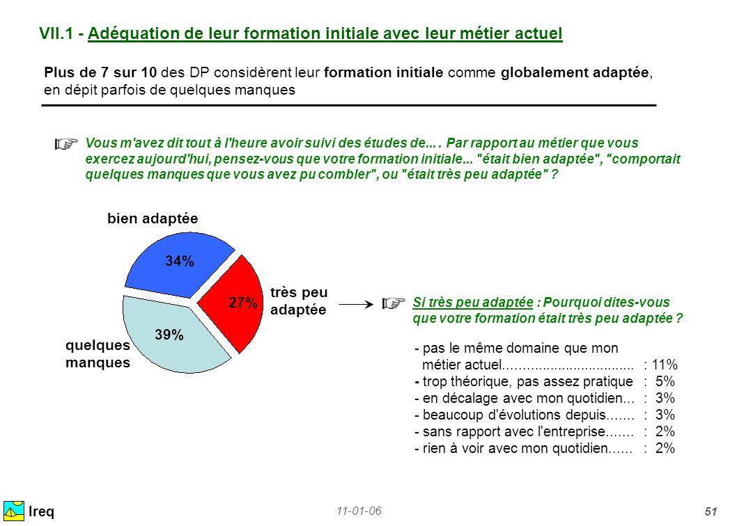 11-01-06 51 VII.1 - Adéquation de leur formation initiale avec leur métier actuel Ireq Plus de 7 sur 10 des DP considèrent leur formation initiale com