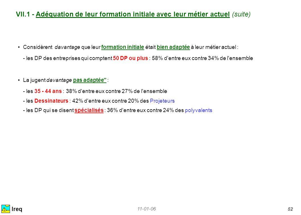 11-01-06 52 VII.1 - Adéquation de leur formation initiale avec leur métier actuel (suite) Ireq Considèrent davantage que leur formation initiale était