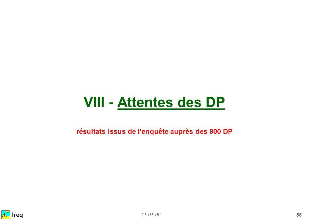 11-01-06 56 VIII - Attentes des DP résultats issus de l'enquête auprès des 900 DP Ireq