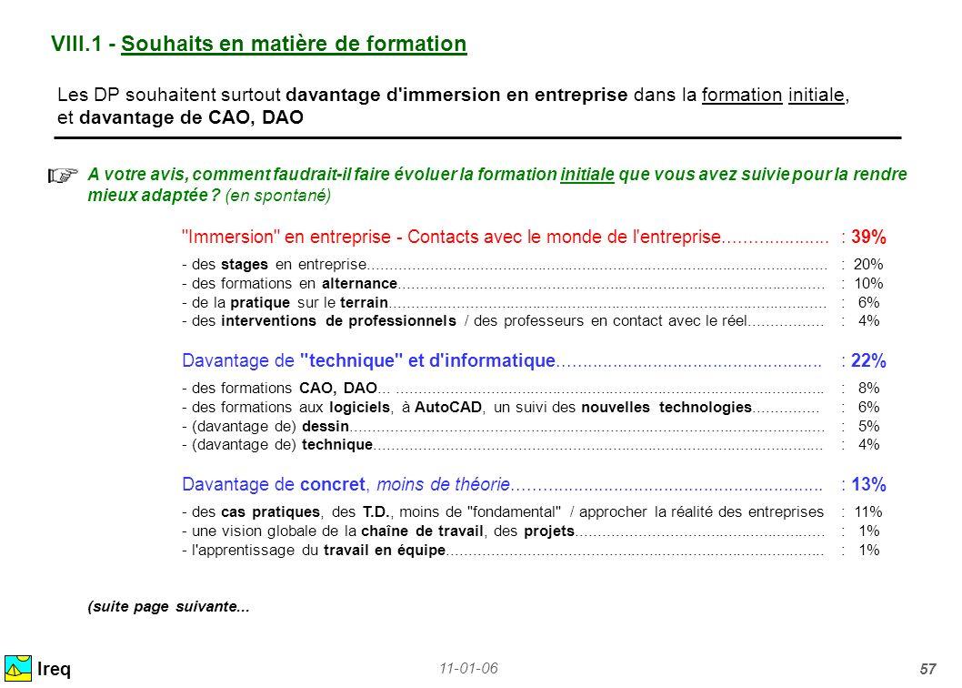 11-01-06 57 VIII.1 - Souhaits en matière de formation Ireq Les DP souhaitent surtout davantage d'immersion en entreprise dans la formation initiale, e