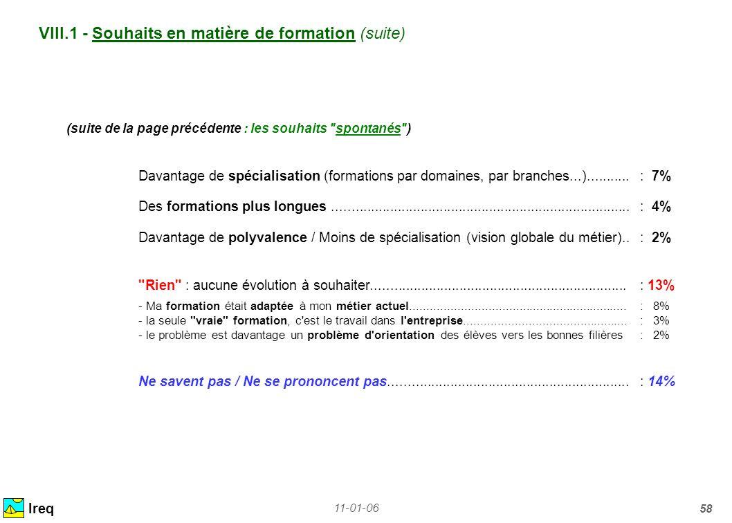 11-01-06 58 VIII.1 - Souhaits en matière de formation (suite) Ireq (suite de la page précédente : les souhaits