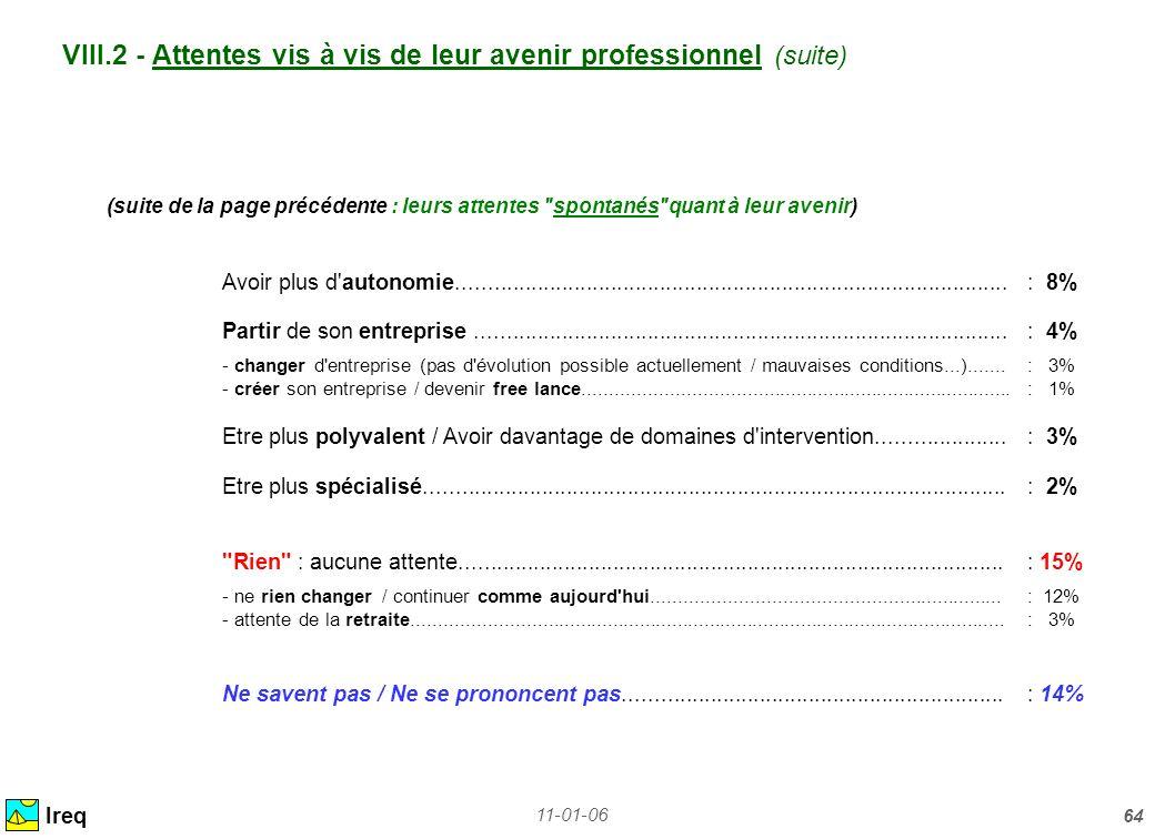 11-01-06 64 VIII.2 - Attentes vis à vis de leur avenir professionnel (suite) Ireq (suite de la page précédente : leurs attentes