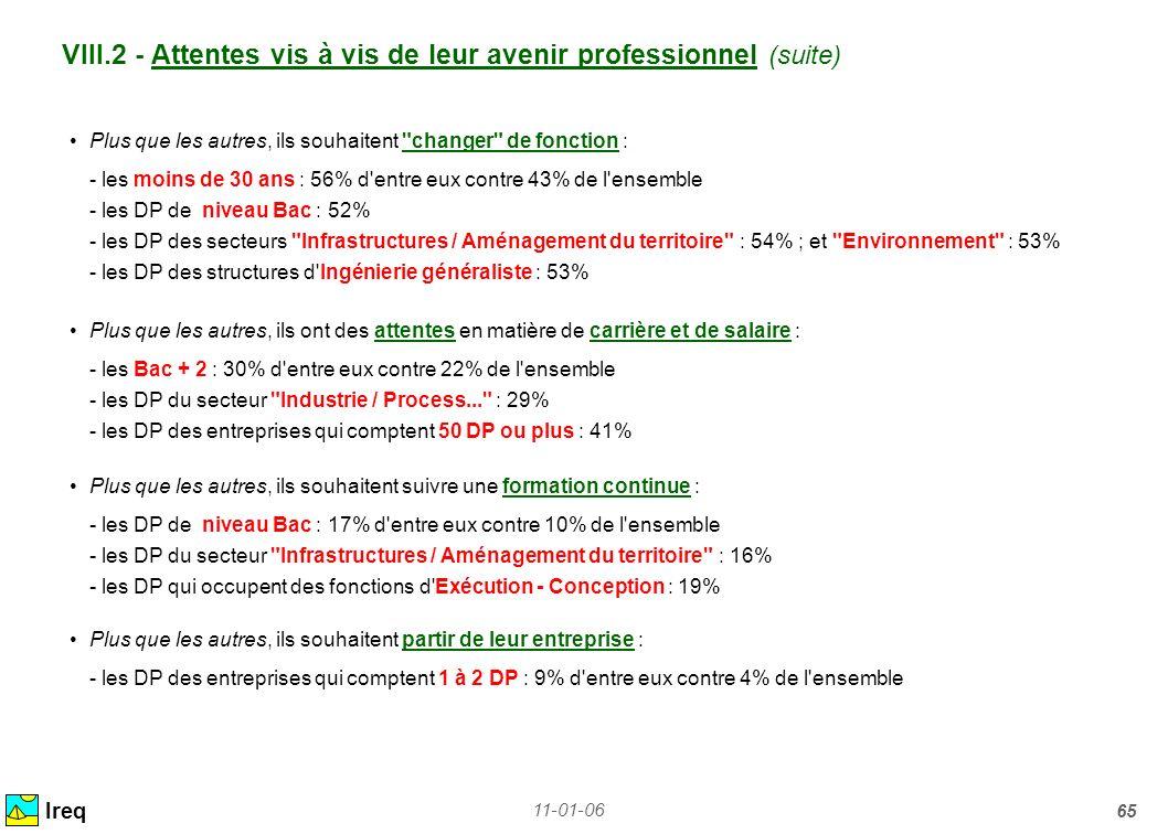 11-01-06 65 VIII.2 - Attentes vis à vis de leur avenir professionnel (suite) Ireq Plus que les autres, ils souhaitent