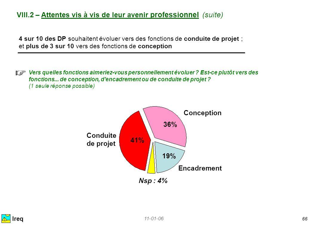 11-01-06 66 VIII.2 – Attentes vis à vis de leur avenir professionnel (suite) Ireq 4 sur 10 des DP souhaitent évoluer vers des fonctions de conduite de