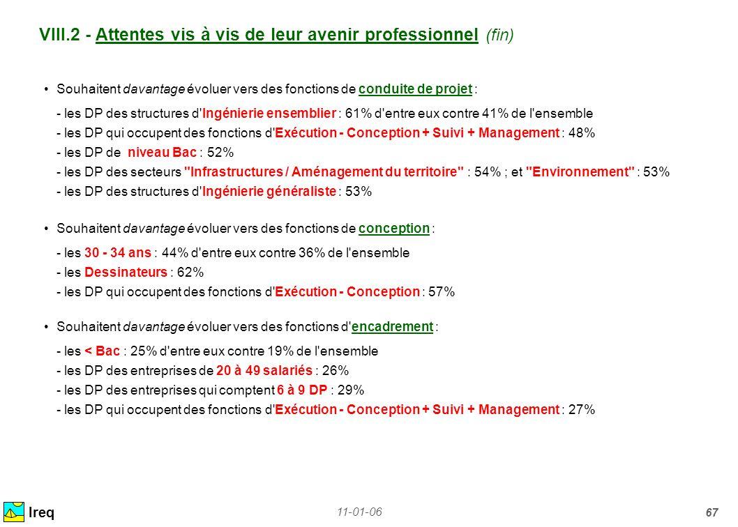 11-01-06 67 VIII.2 - Attentes vis à vis de leur avenir professionnel (fin) Ireq Souhaitent davantage évoluer vers des fonctions de conduite de projet