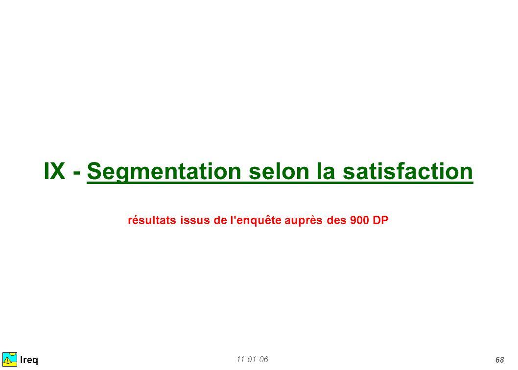 11-01-06 68 IX - Segmentation selon la satisfaction résultats issus de l'enquête auprès des 900 DP Ireq