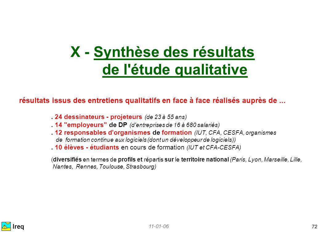 11-01-06 72 X - Synthèse des résultats de l'étude qualitative résultats issus des entretiens qualitatifs en face à face réalisés auprès de.... 24 dess