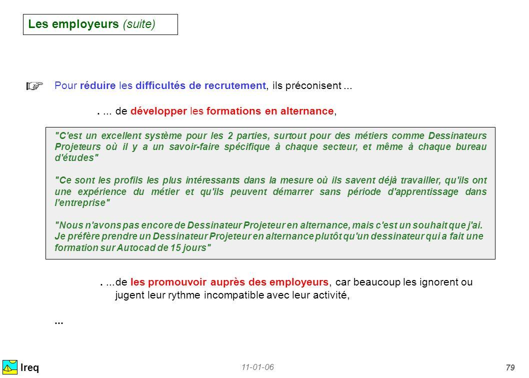 11-01-06 79 Les employeurs (suite) Ireq Pour réduire les difficultés de recrutement, ils préconisent.......de développer les formations en alternance,