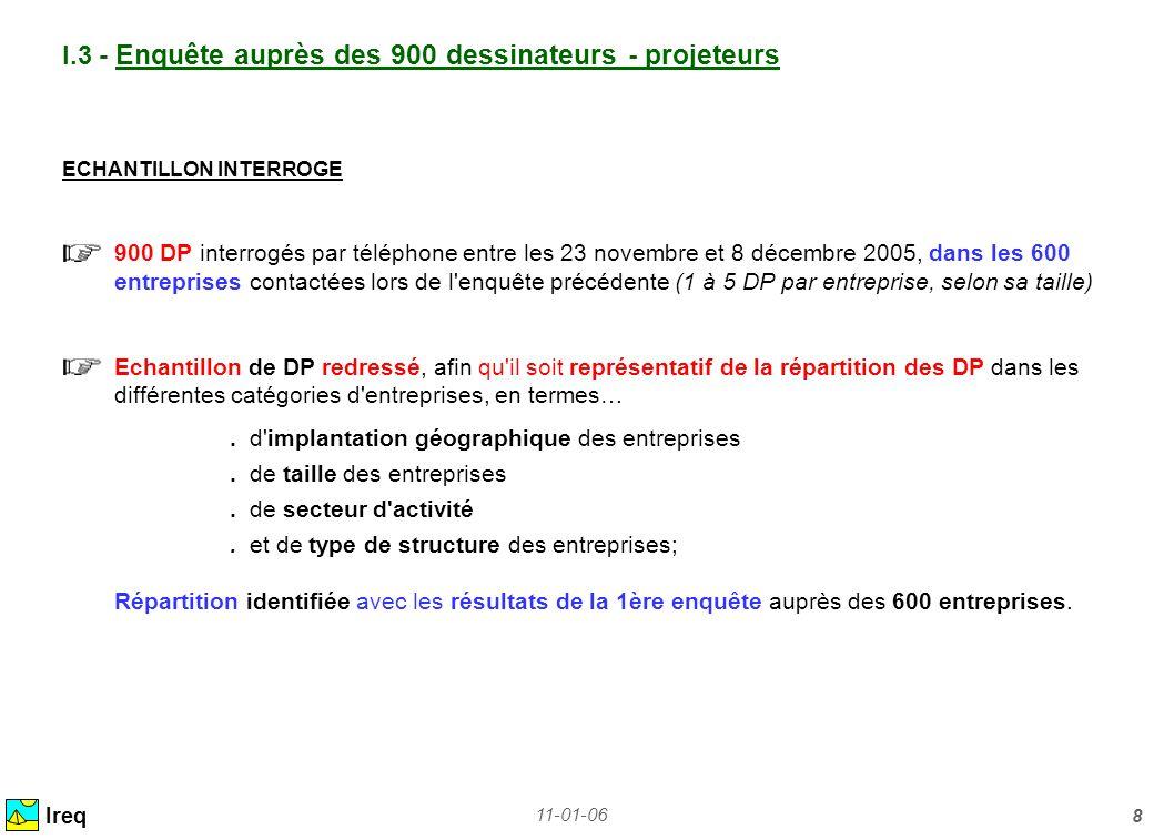11-01-06 19 III.2 - Etudes suivies par les DP Niveau d études : Ireq Domaine de la formation initiale : Plus de la moitié des DP ont un niveau d étude BAC + 2 (BTS, DUT,...) 4ème ou 3ème BEP / CAP...