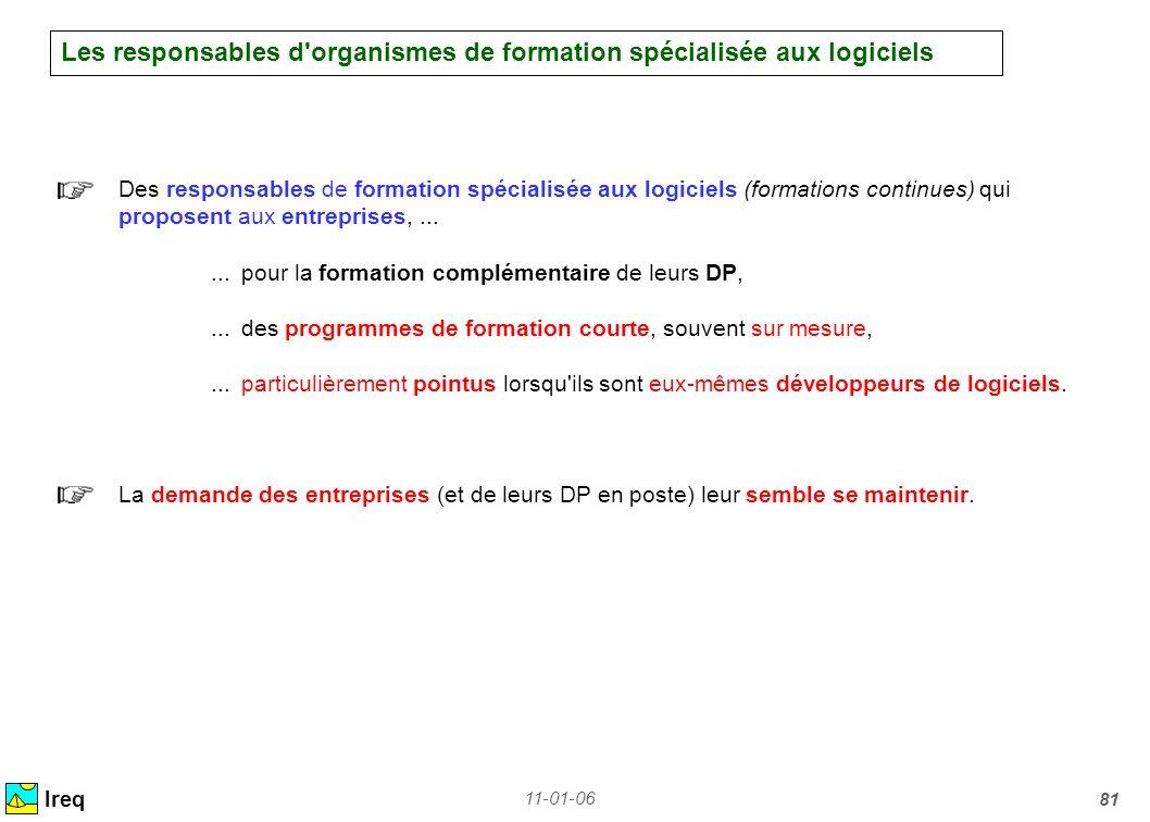 11-01-06 81 Les responsables d'organismes de formation spécialisée aux logiciels Ireq Des responsables de formation spécialisée aux logiciels (formati