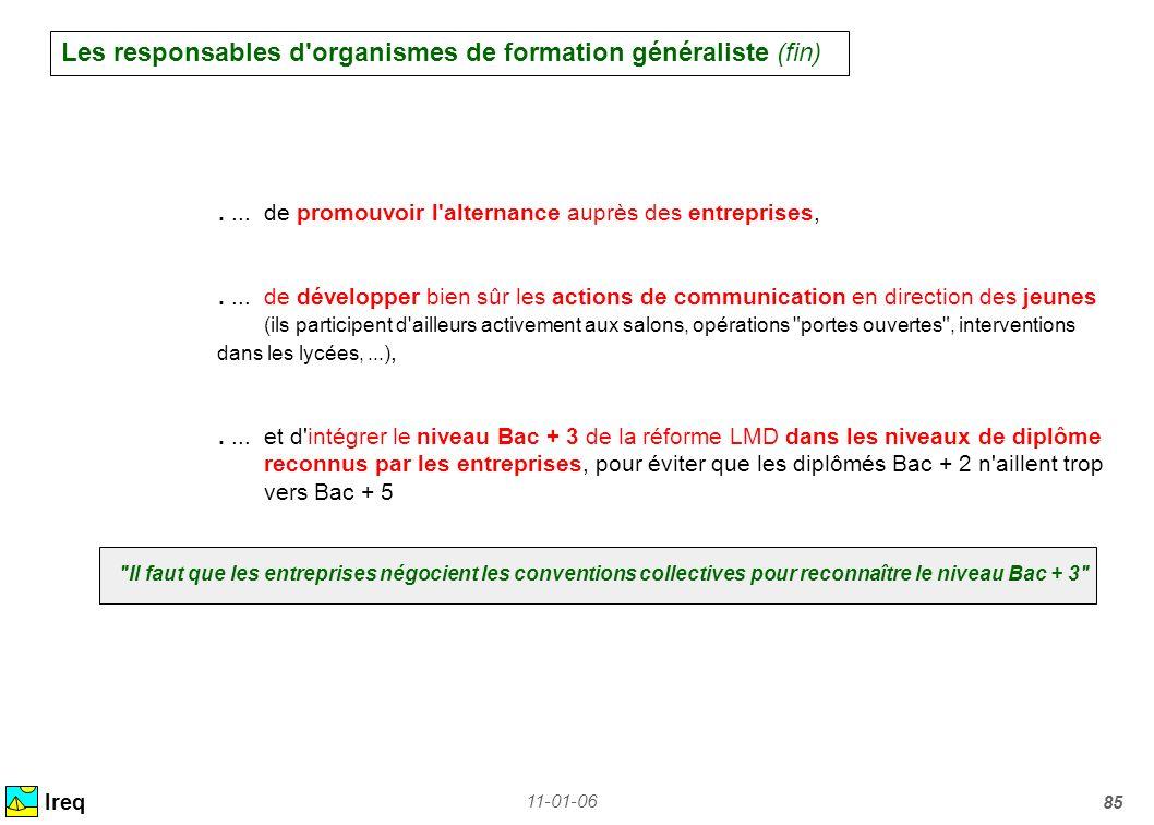 11-01-06 85 Les responsables d'organismes de formation généraliste (fin) Ireq....de promouvoir l'alternance auprès des entreprises,....de développer b