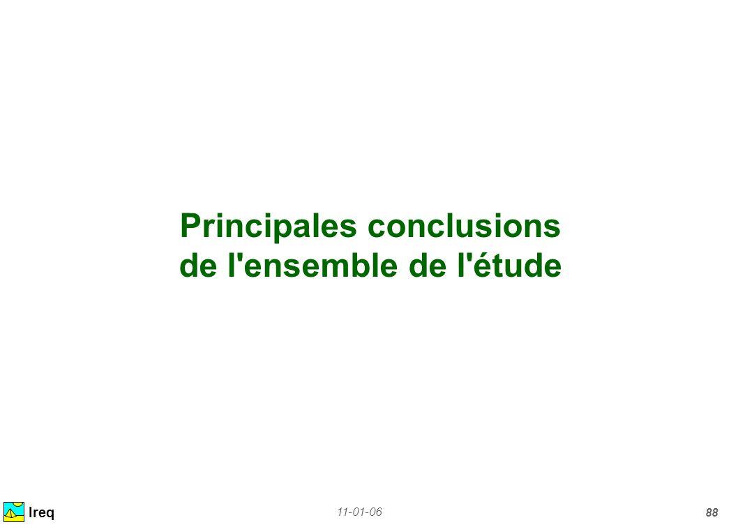 11-01-06 88 Principales conclusions de l'ensemble de l'étude Ireq