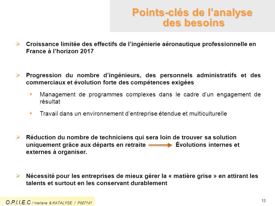 13 Points-clés de lanalyse des besoins Croissance limitée des effectifs de lingénierie aéronautique professionnelle en France à lhorizon 2017 Progress