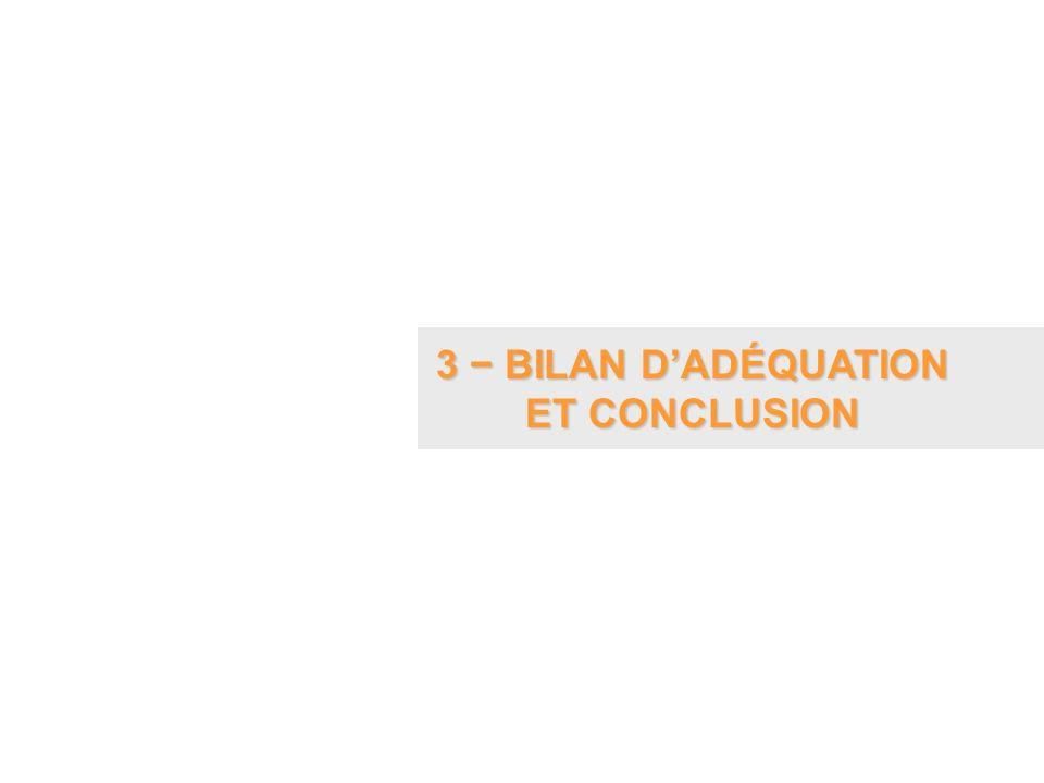 3 BILAN DADÉQUATION ET CONCLUSION