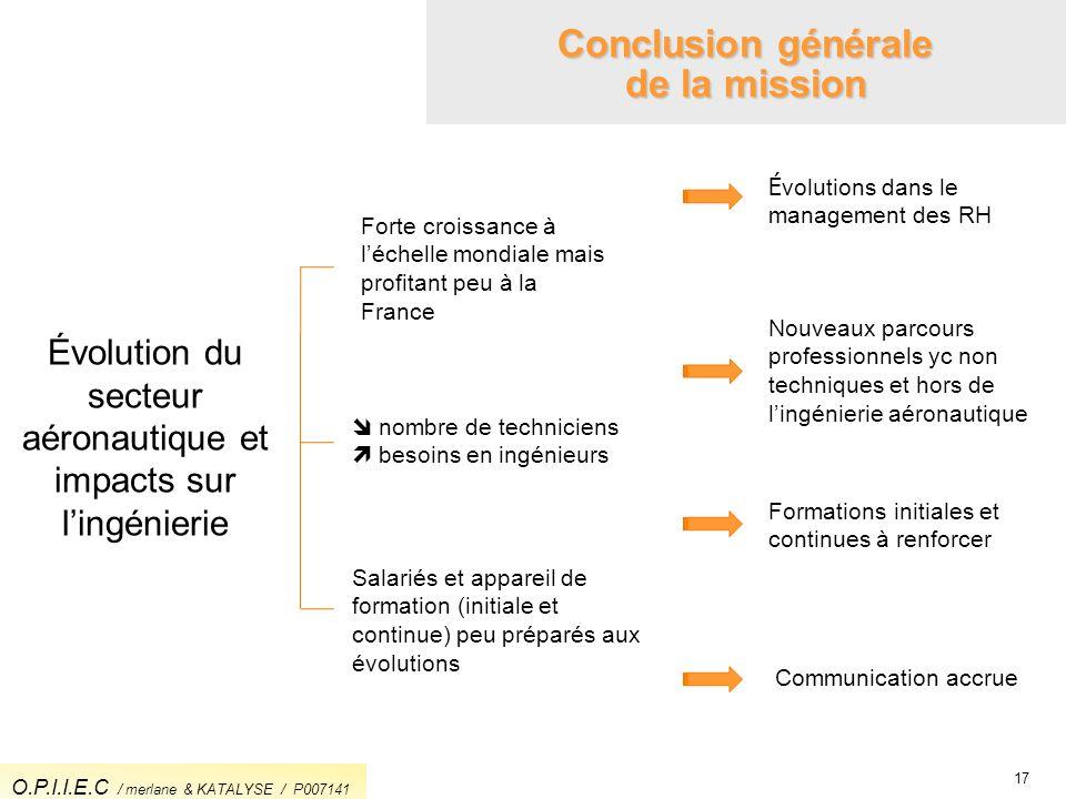 17 Conclusion générale de la mission Évolution du secteur aéronautique et impacts sur lingénierie Forte croissance à léchelle mondiale mais profitant