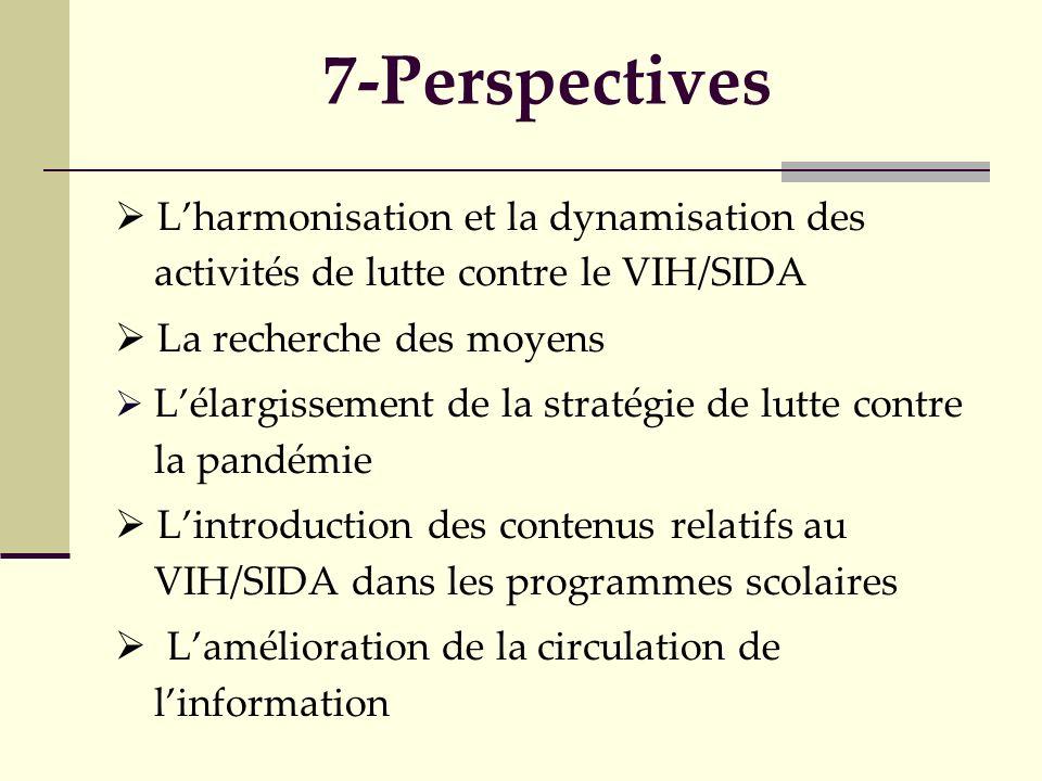 7-Perspectives Lharmonisation et la dynamisation des activités de lutte contre le VIH/SIDA La recherche des moyens Lélargissement de la stratégie de l