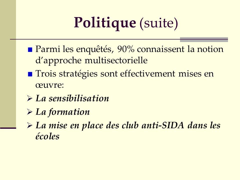 Politique (suite) Parmi les enquêtés, 90% connaissent la notion dapproche multisectorielle Trois stratégies sont effectivement mises en œuvre: La sens