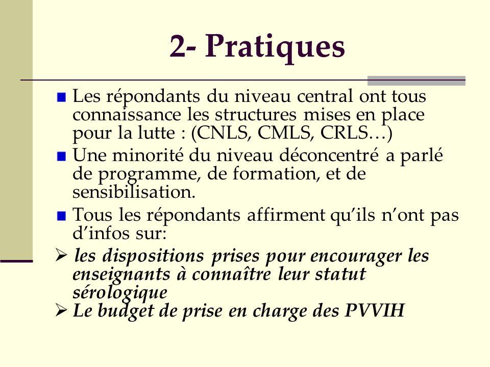 2- Pratiques Les répondants du niveau central ont tous connaissance les structures mises en place pour la lutte : (CNLS, CMLS, CRLS…) Une minorité du