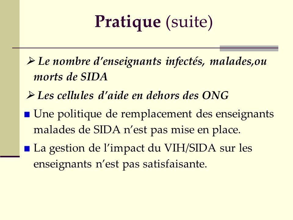 Pratique (suite) Le nombre denseignants infectés, malades,ou morts de SIDA Les cellules daide en dehors des ONG Une politique de remplacement des ense