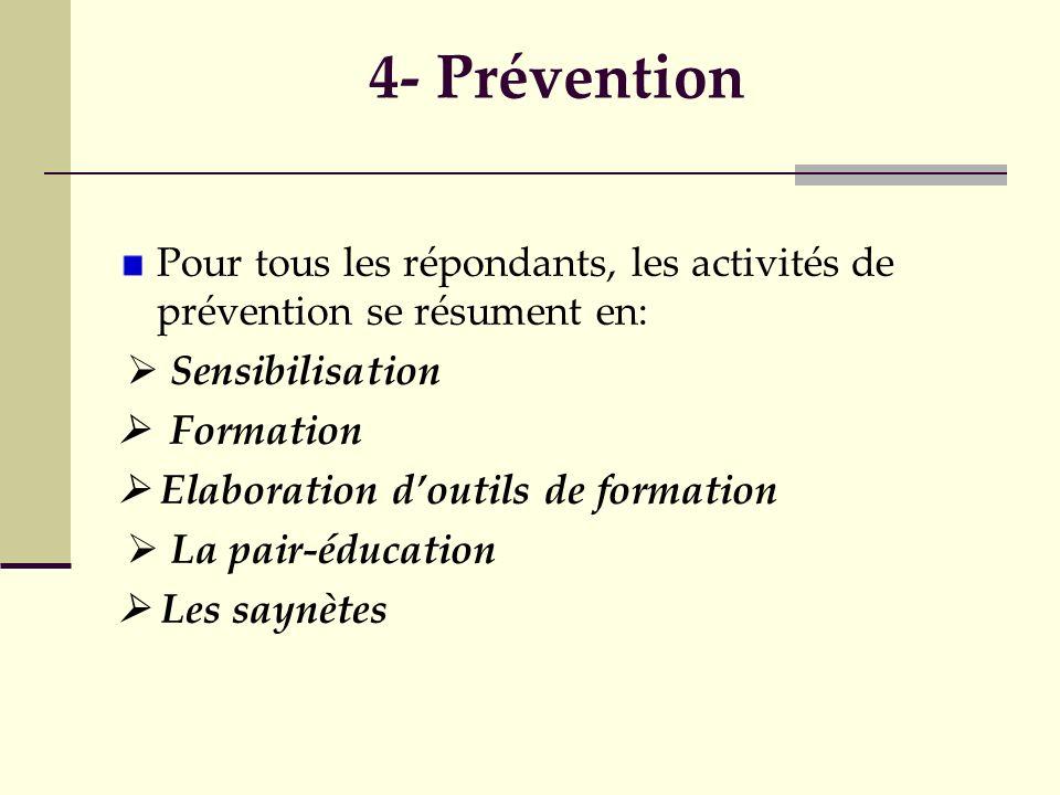 4- Prévention Pour tous les répondants, les activités de prévention se résument en: Sensibilisation Formation Elaboration doutils de formation La pair
