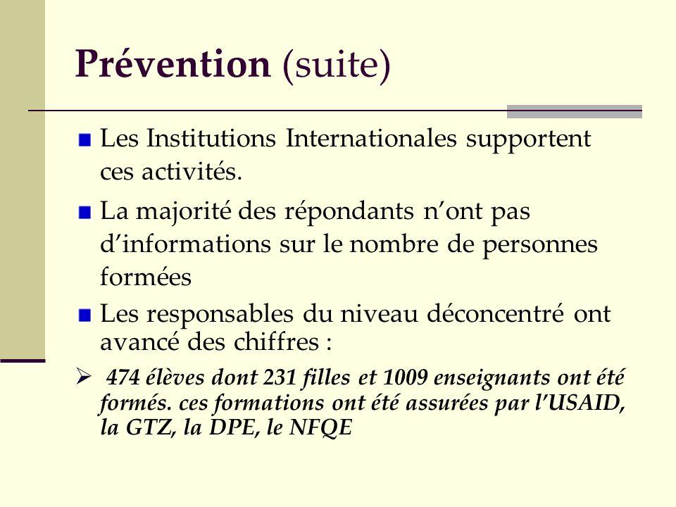Prévention (suite) Les Institutions Internationales supportent ces activités. La majorité des répondants nont pas dinformations sur le nombre de perso