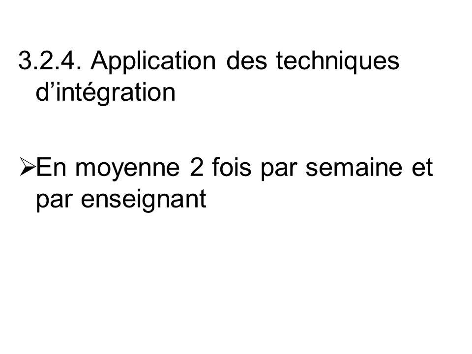 3.2.4. Application des techniques dintégration En moyenne 2 fois par semaine et par enseignant