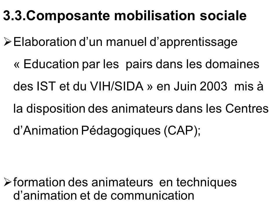 3.3.Composante mobilisation sociale Elaboration dun manuel dapprentissage « Education par les pairs dans les domaines des IST et du VIH/SIDA » en Juin
