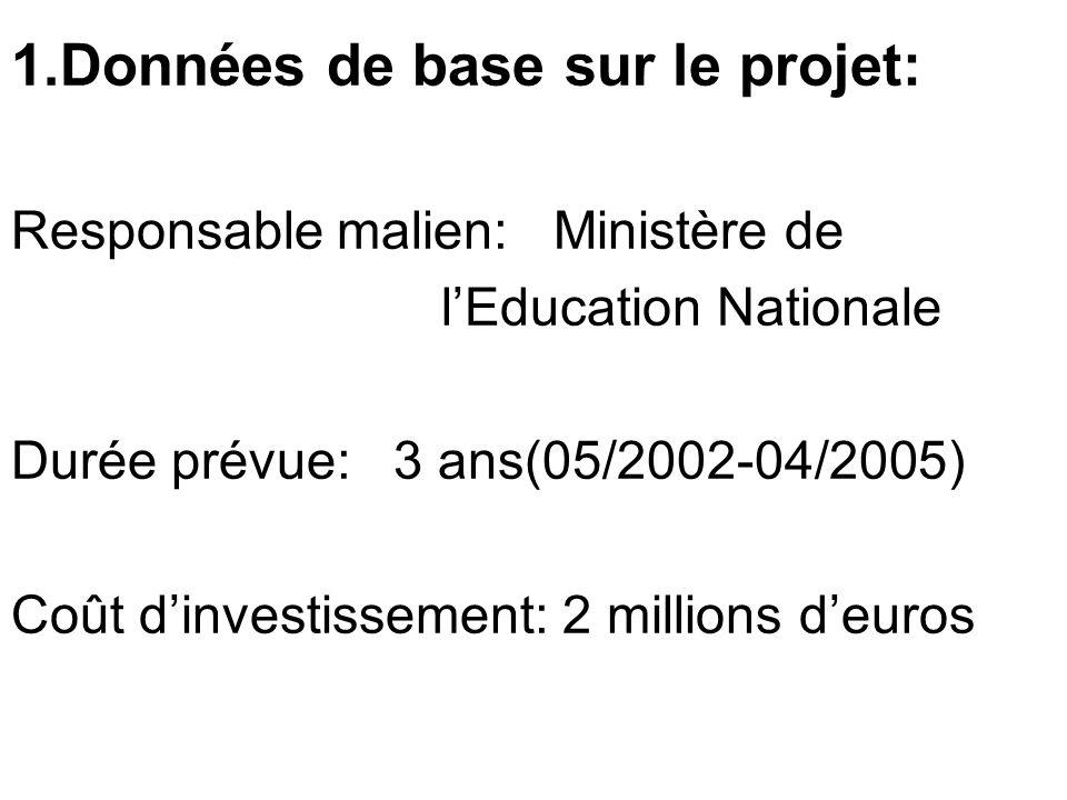 1.Données de base sur le projet: Responsable malien: Ministère de lEducation Nationale Durée prévue: 3 ans(05/2002-04/2005) Coût dinvestissement: 2 mi