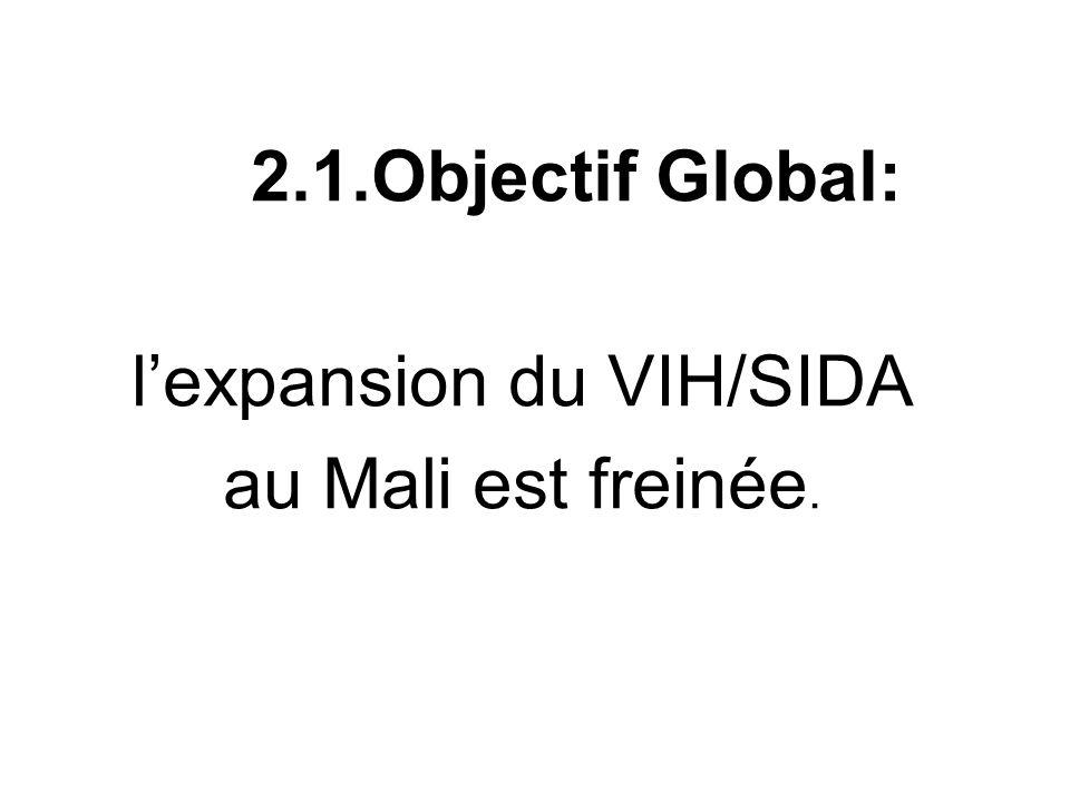 2.1.Objectif Global: lexpansion du VIH/SIDA au Mali est freinée.