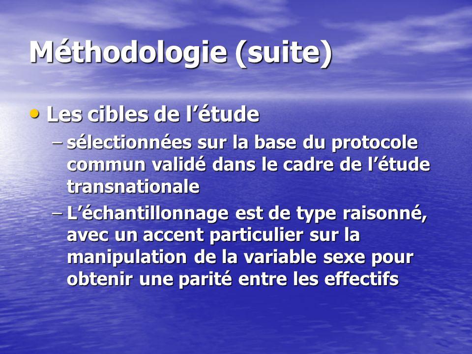 Méthodologie (suite) Les cibles de létude Les cibles de létude –sélectionnées sur la base du protocole commun validé dans le cadre de létude transnati